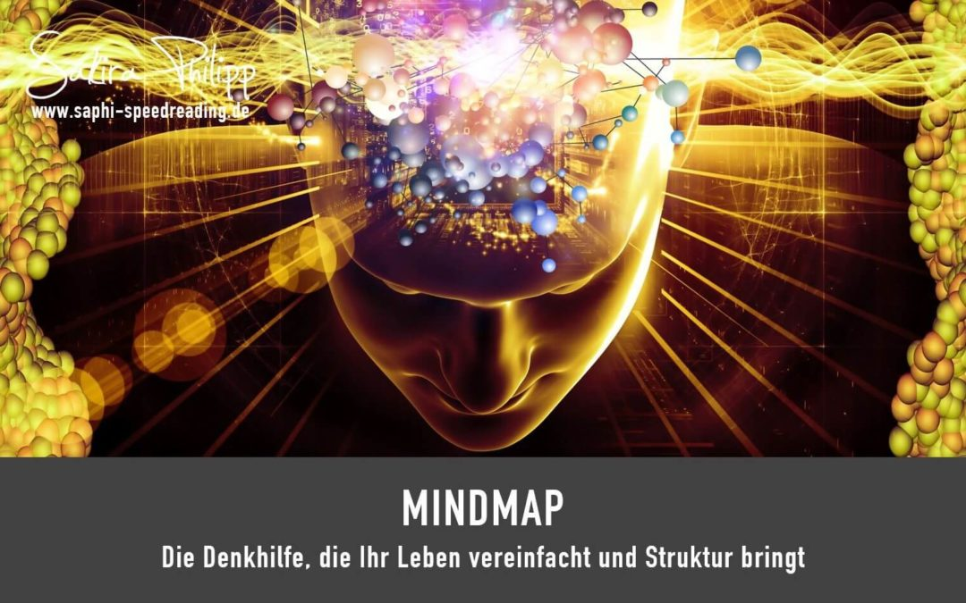 Mindmap // Blog SpeedReading Sakira Philipp